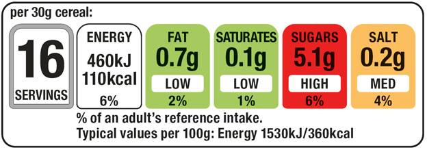 New food labelling guidelines are being introduced, based on a simple traffic light system. But will they work?