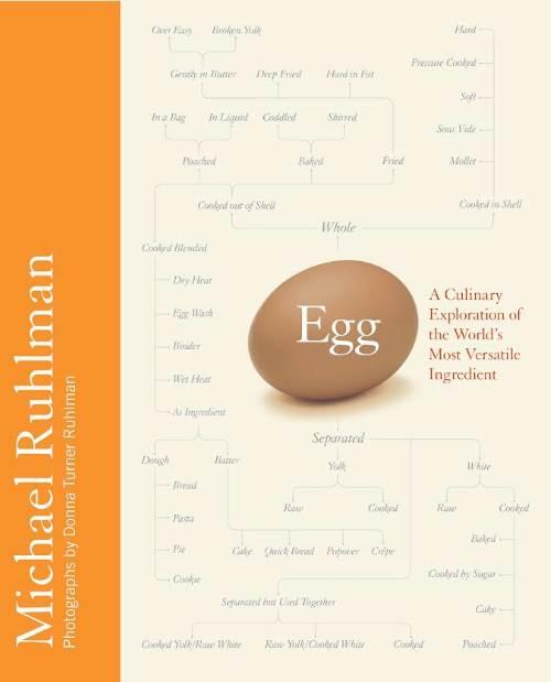 Egg, by Michael Ruhlman